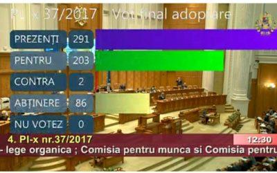 Statutul Personalului Feroviar votat în Camera Deputaților